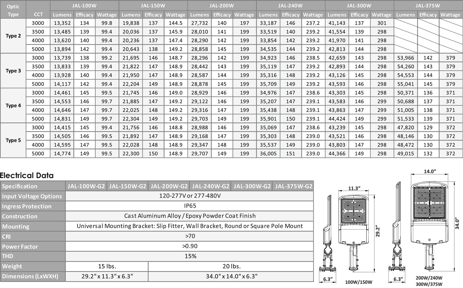 JAL G2 Power Selectable LED Area Light Series