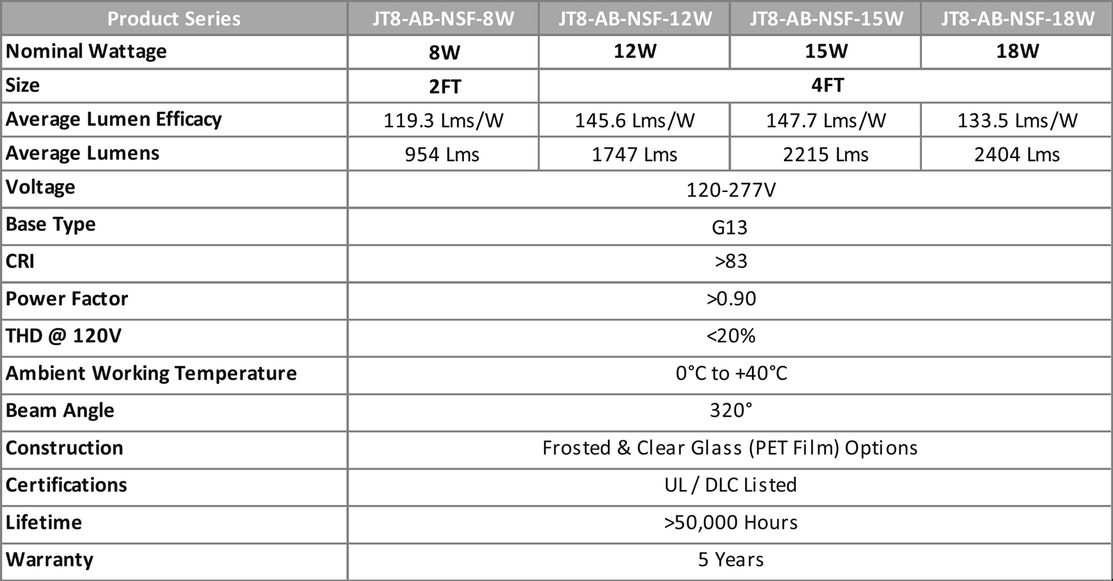 Lamps JT8 Glass T8 Lamps A&B Type