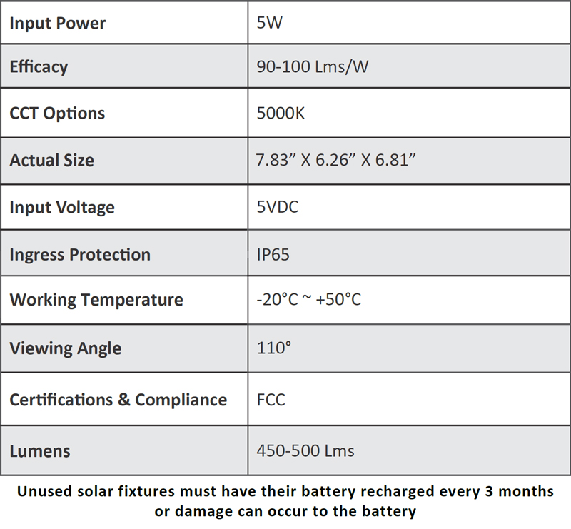PWP-SP Solar LED Series Wall Pack